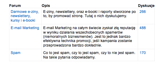 Forum nt. budowania listy adresowej